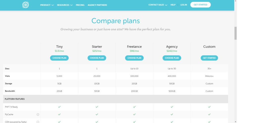 best flywheel pricing plans