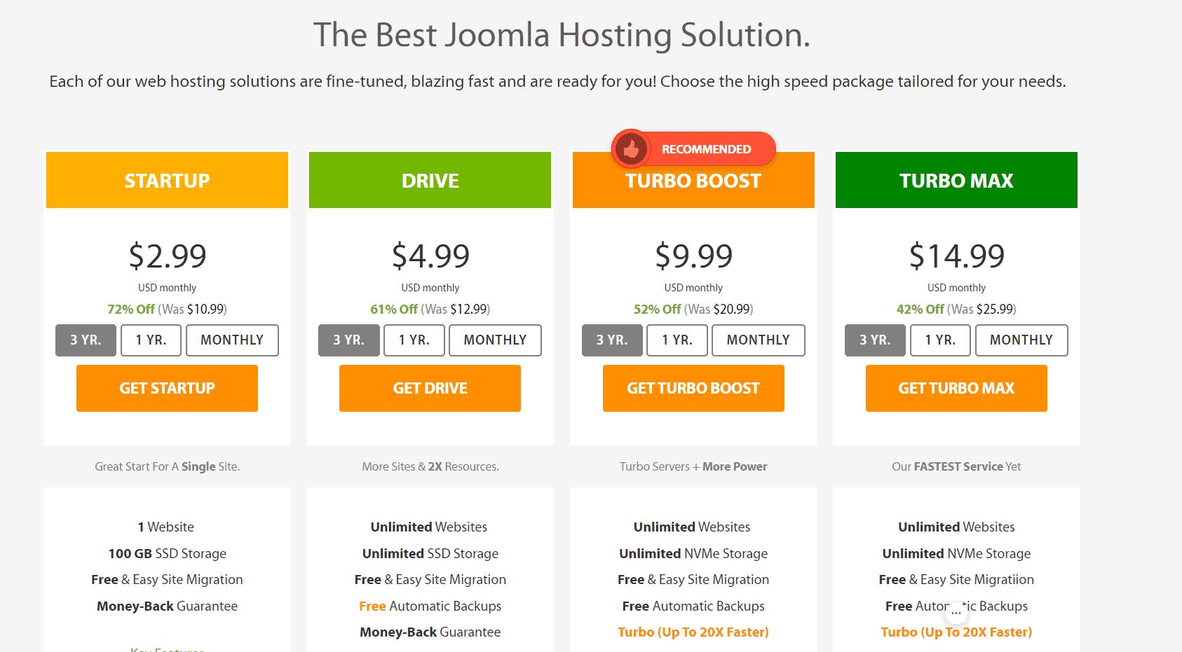 5 Best Joomla Hosting Providers Companies 2021 [Free Domain+ Web Builder]
